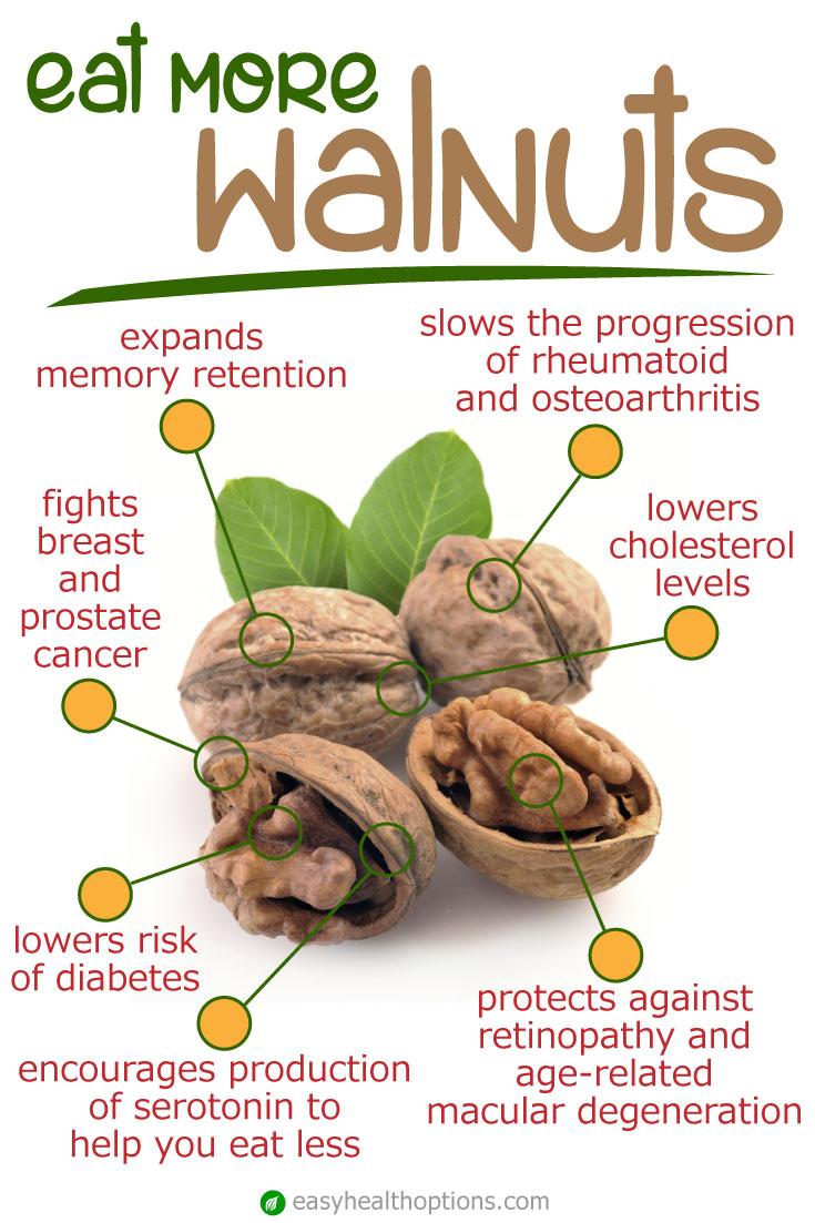 eat-more-walnuts